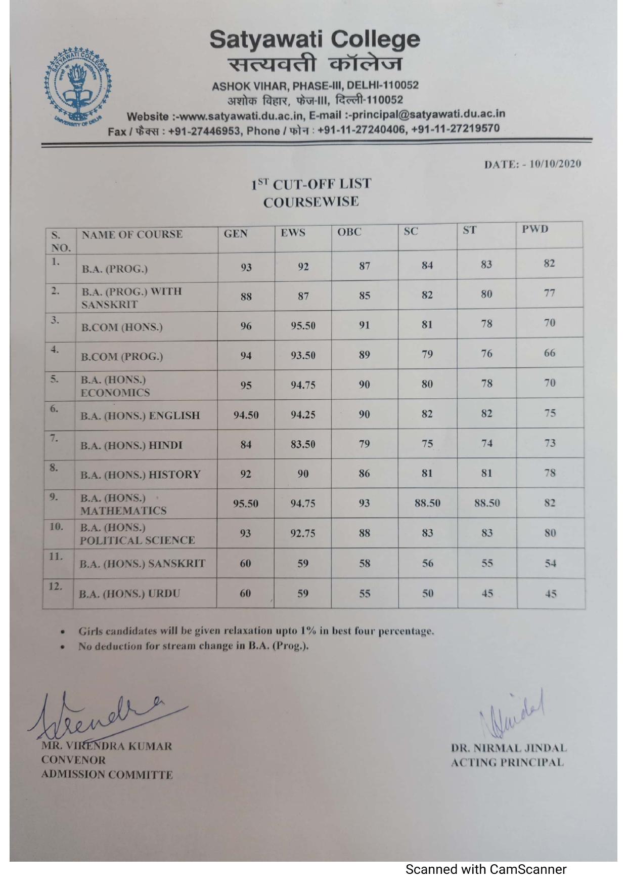 Du First Cut of 2020 for Satyavati College