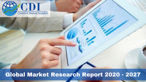 Global Motion Controlled Remote Market Research Report 2020 - 2027
