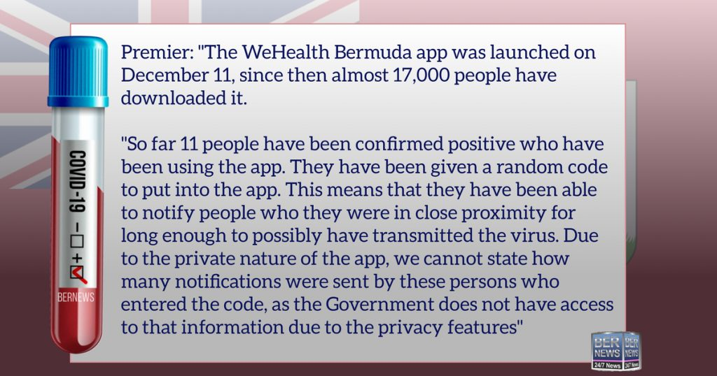 Nearly 17,000 people download the WeHealth app