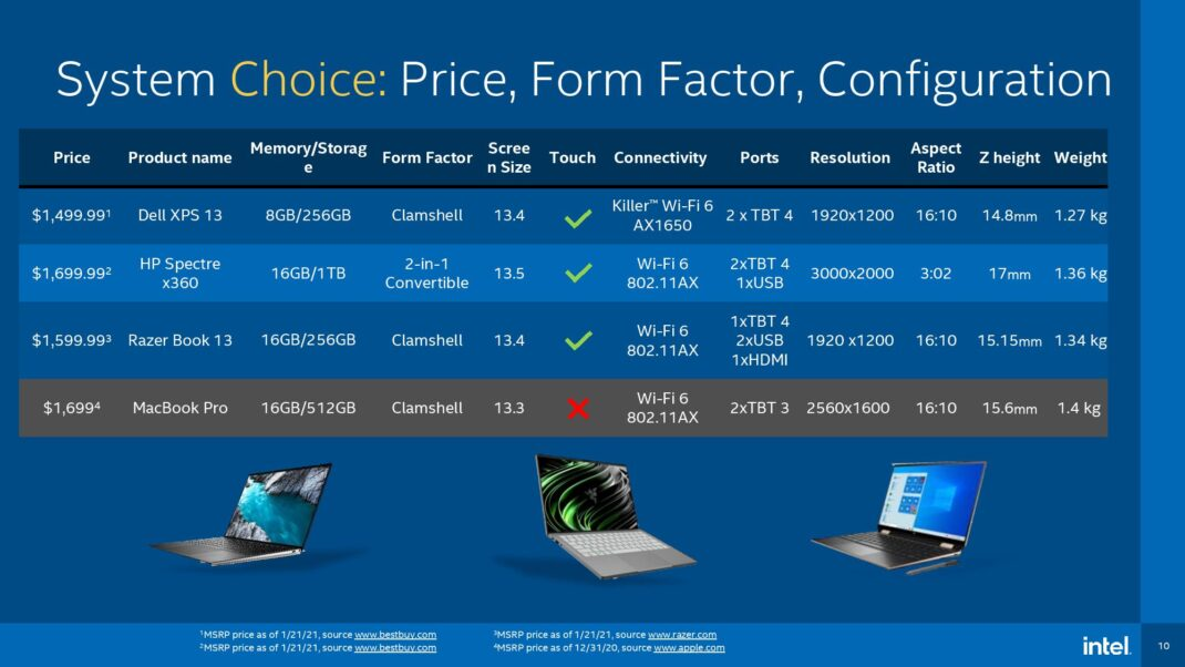 A hardware overview lists three notebooks with Intel CPUs, but only the most expensive MacBook Pro from Apple. No MacBook Air in comparison.