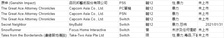 https://i0.wp.com/www.gematsu.com/wp-content/uploads/2021/02/Taiwanese-Ratings_02-13-21.png?w=780&ssl=1