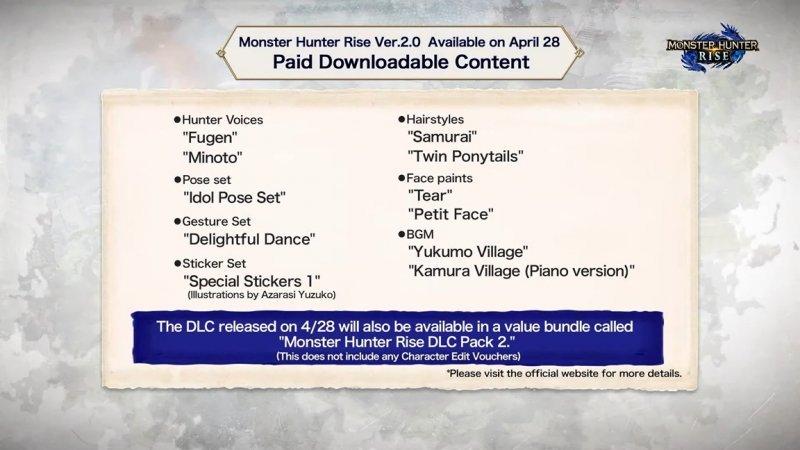 Monster Hunter Rise, list of upcoming DLCs