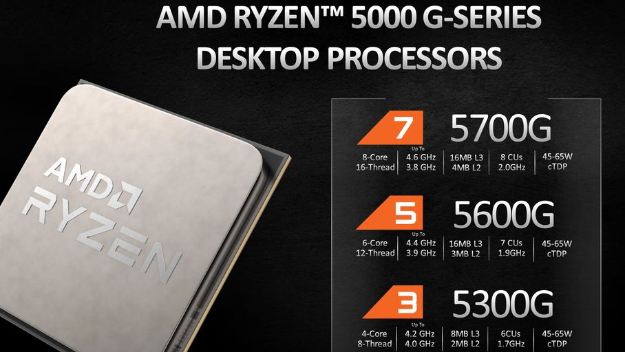 AMD Ryzen 5000G, with newer Gen 3 processors but integrated GPU