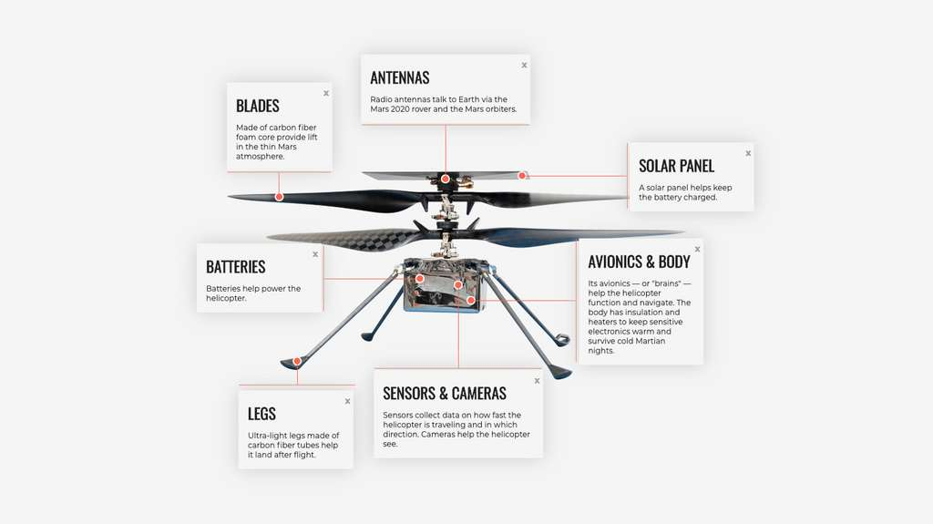 The key elements of intelligence are the helicopter that reaches its first flight over the surface of Mars. © NASA