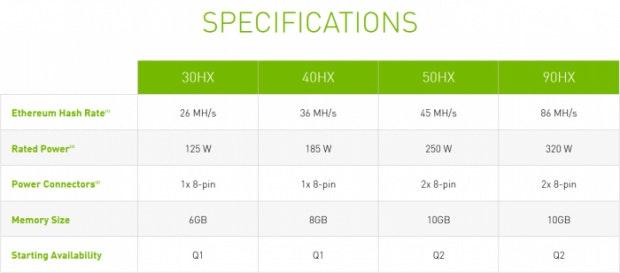 Hut 8 buys Nvidia GPUs for $ 30 million