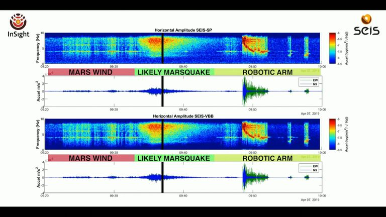 NASA's Insight robotic study has detected and measured what scientists consider to be an earthquake. Image: NASA / JBL-Caltech