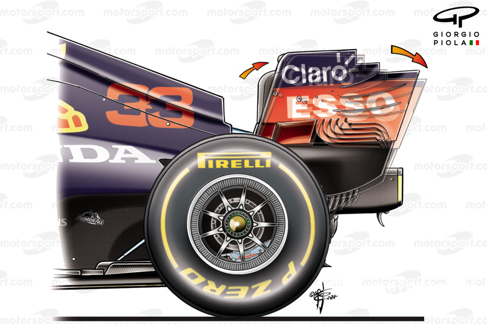 Red Bull Racing RB16B, details of the flexible rear section