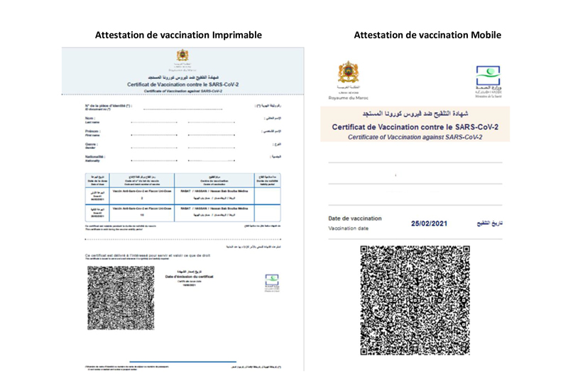 Kovit: Morocco sets up a vaccine pass that allows travel and travel