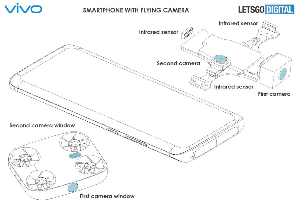 Drone for integrated selfies on smartphone ... Vivo files patent for this crazy project