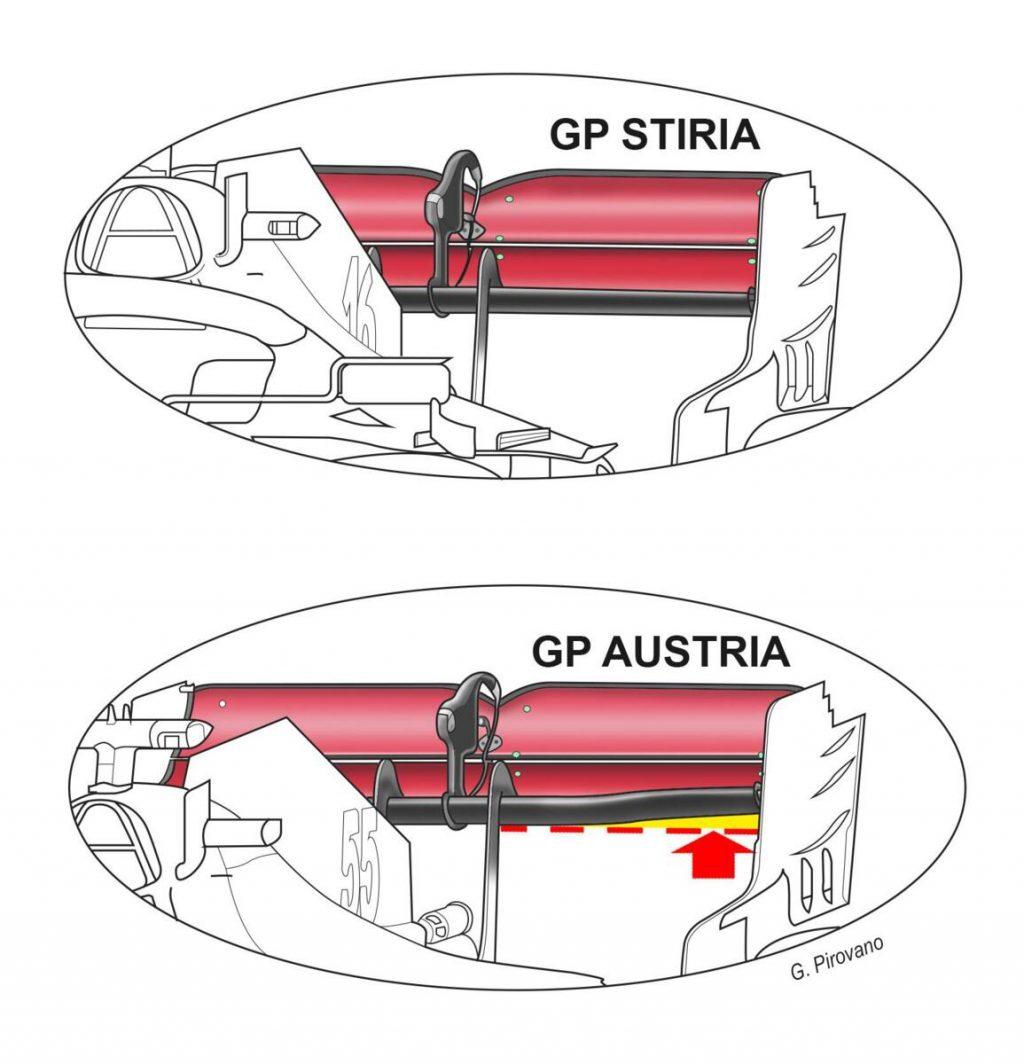 F1, G.P. Austria 2021: Ferrari unveils SF21 for racing - Formula 1