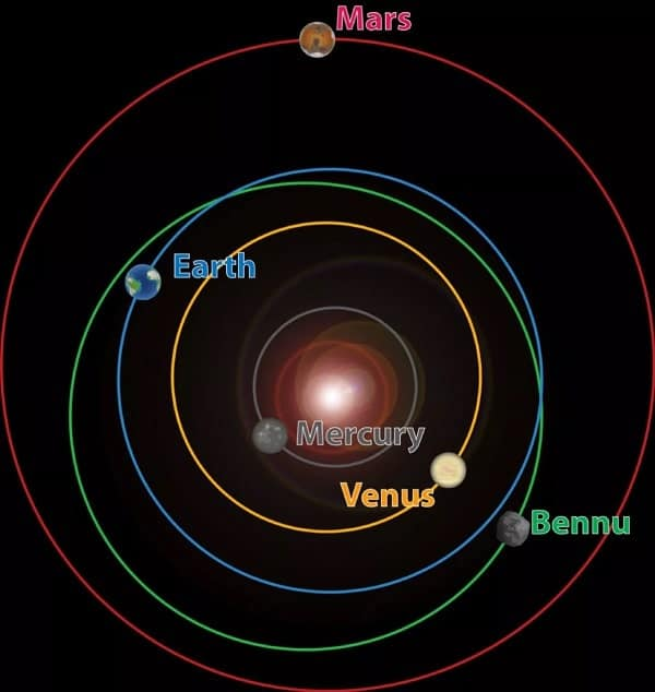 Asteroid Project Pennu