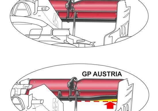 F1, G.P. Austria 2021: Ferrari drops the SF21 for racing