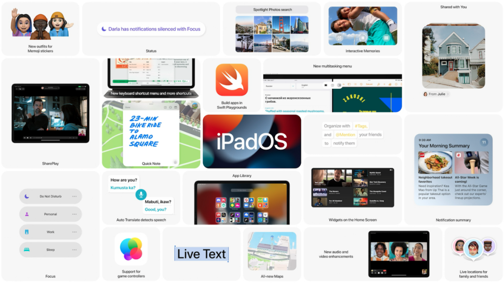 IPod 15: Release Date, Compatible Tablets, New Features, Beta Download