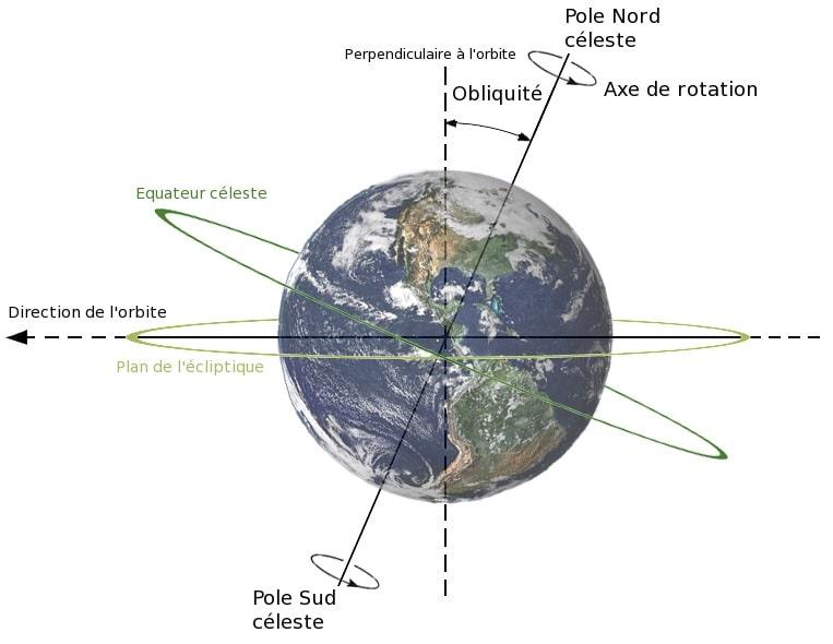 Planet Earth rotation map