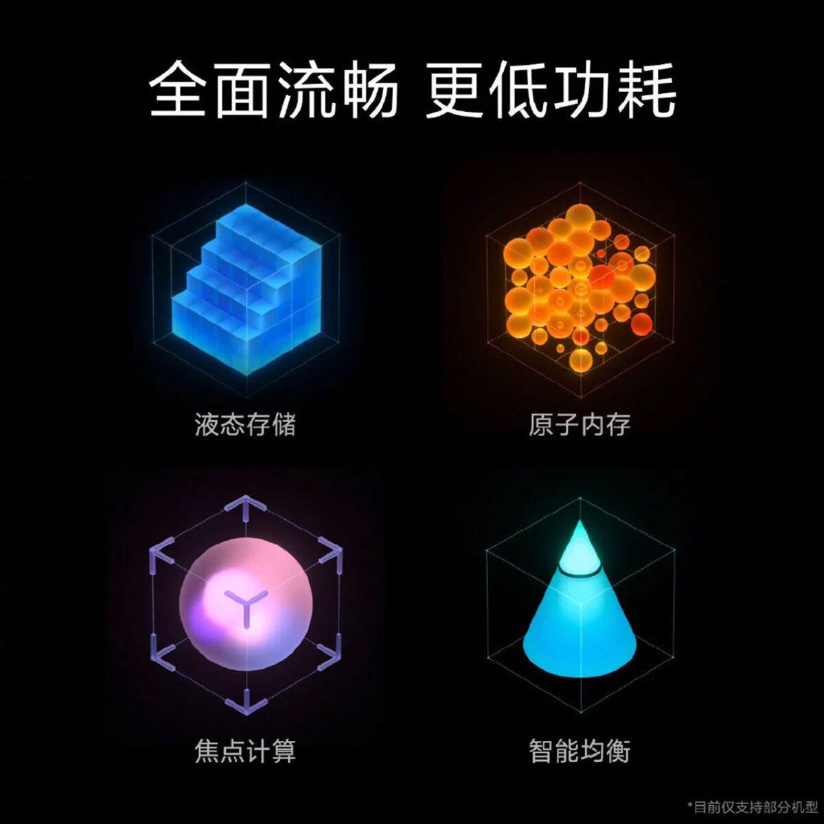 xiaomi miui 12.5 updated version