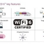 Router with Wi-Fi 6 and gaming modes announced