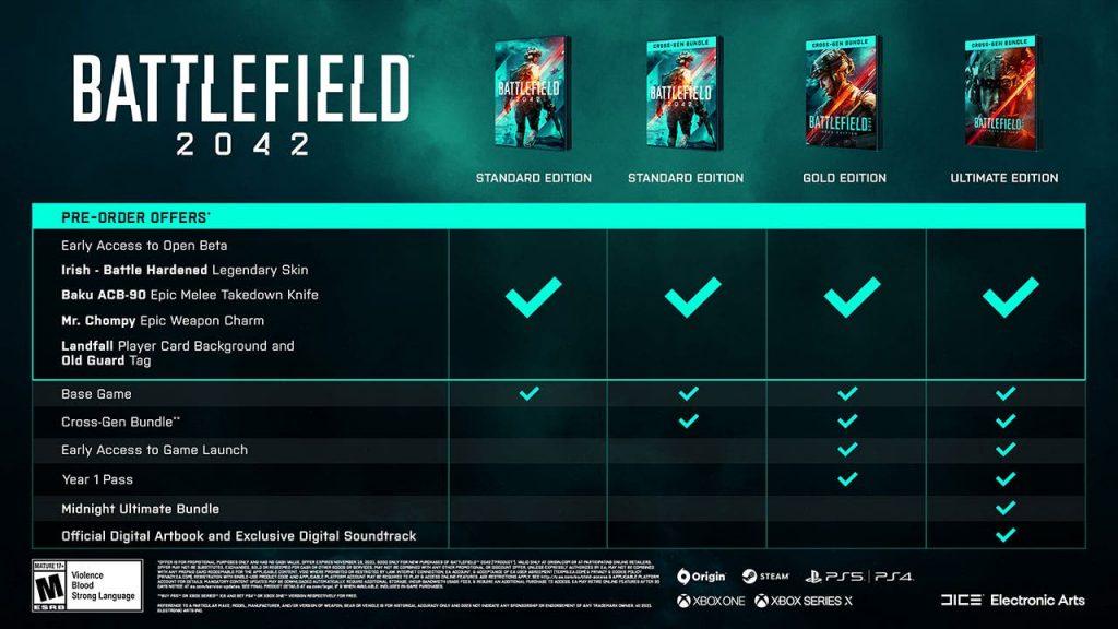 Battlefield 2042 Xbox One Xbox Series X    S    Free Xbox One by purchasing